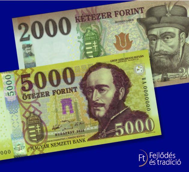 Magyar Nemzeti Bank Kommunikáció